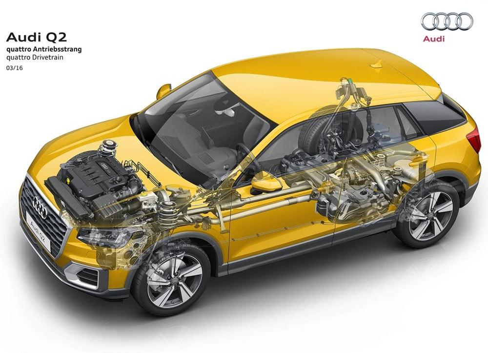 фото техническая начинка Audi Q2 2016-2017 года